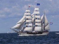 Navigation à la voile et le triptyque du portefeuille d'investissement