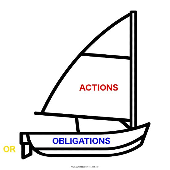 Triptyque actions obligations or