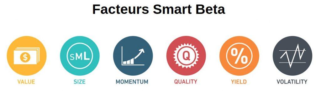 Les 6 facteurs Smart Beta